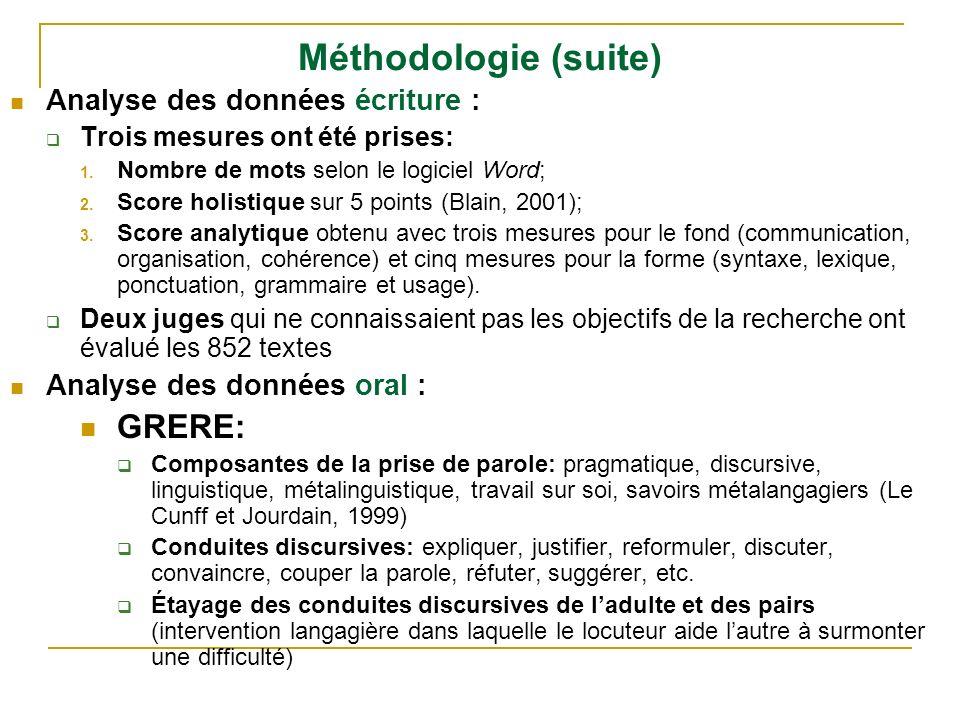 Méthodologie (suite) Analyse des données écriture : Trois mesures ont été prises: 1. Nombre de mots selon le logiciel Word; 2. Score holistique sur 5