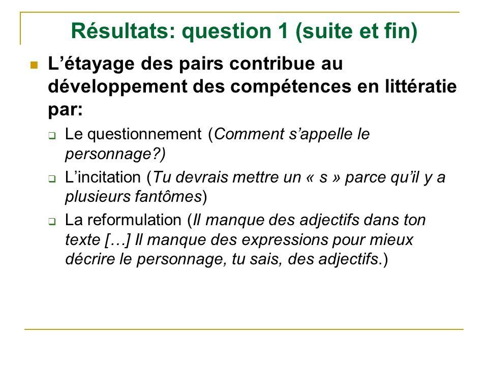 Résultats: question 1 (suite et fin) Létayage des pairs contribue au développement des compétences en littératie par: Le questionnement (Comment sappe