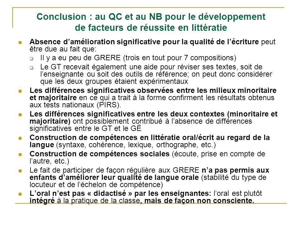 Conclusion : au QC et au NB pour le développement de facteurs de réussite en littératie Absence damélioration significative pour la qualité de lécritu