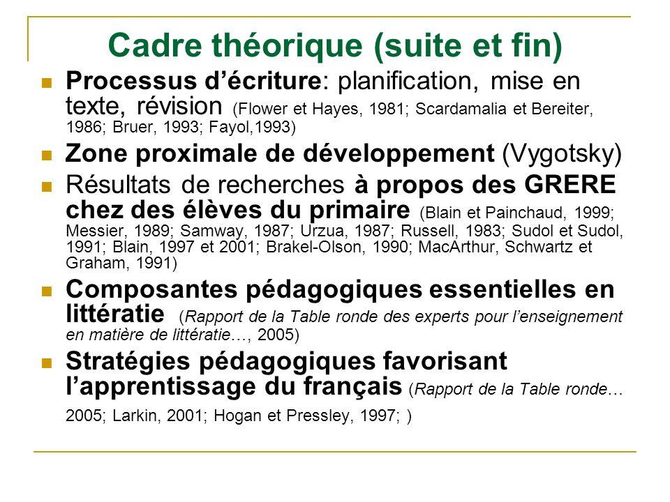 Cadre théorique (suite et fin) Processus décriture: planification, mise en texte, révision (Flower et Hayes, 1981; Scardamalia et Bereiter, 1986; Brue