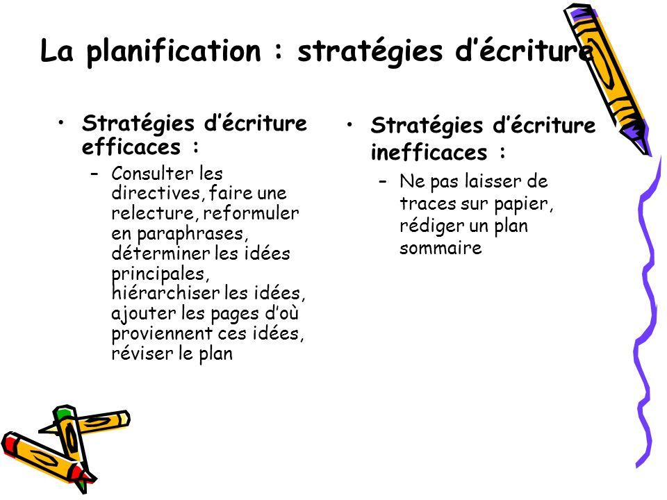 La planification : stratégies décriture Stratégies décriture efficaces : –Consulter les directives, faire une relecture, reformuler en paraphrases, dé