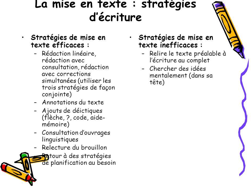La mise en texte : stratégies décriture Stratégies de mise en texte efficaces : –Rédaction linéaire, rédaction avec consultation, rédaction avec corre