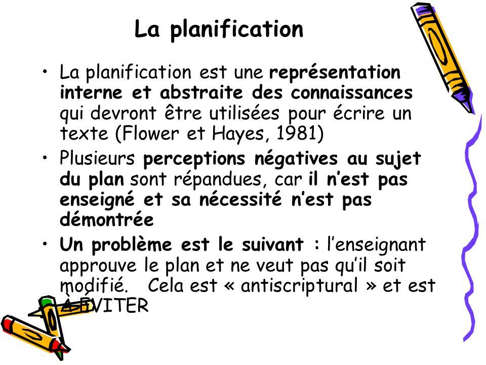 La planification La planification est une représentation interne et abstraite des connaissances qui devront être utilisées pour écrire un texte (Flowe