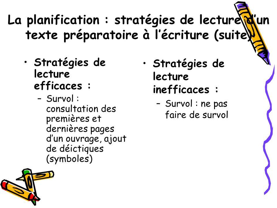La planification : stratégies de lecture dun texte préparatoire à lécriture (suite) Stratégies de lecture efficaces : –Survol : consultation des premi