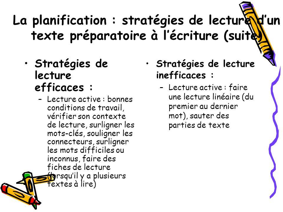 La planification : stratégies de lecture dun texte préparatoire à lécriture (suite) Stratégies de lecture efficaces : –Lecture active : bonnes conditi