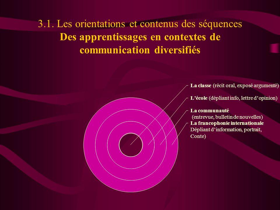 3.1. Les orientations et contenus des séquences Des apprentissages en contextes de communication diversifiés La classe (récit oral, exposé argumenté)