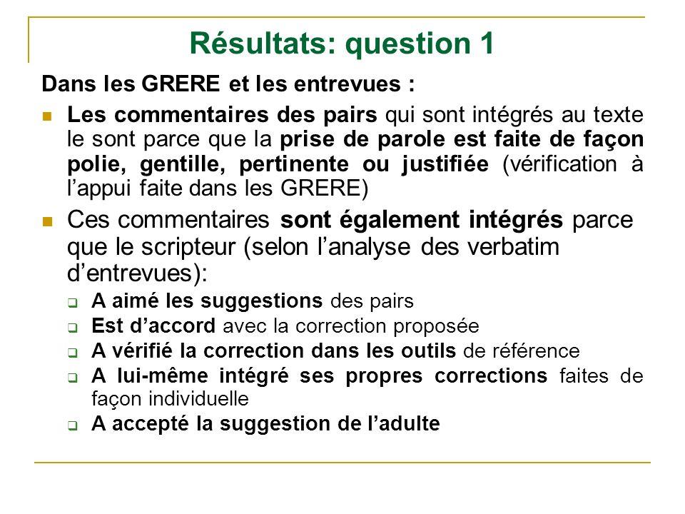 Résultats: question 1 Dans les GRERE et les entrevues : Les commentaires des pairs qui sont intégrés au texte le sont parce que la prise de parole est