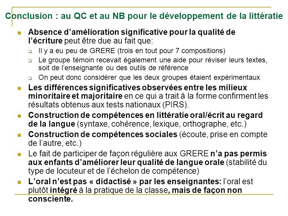 Conclusion : au QC et au NB pour le développement de la littératie Absence damélioration significative pour la qualité de lécriture peut être due au f