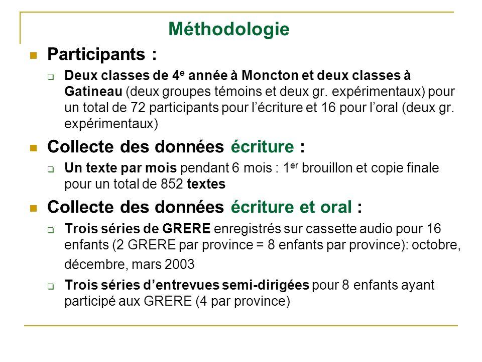 Méthodologie Participants : Deux classes de 4 e année à Moncton et deux classes à Gatineau (deux groupes témoins et deux gr. expérimentaux) pour un to