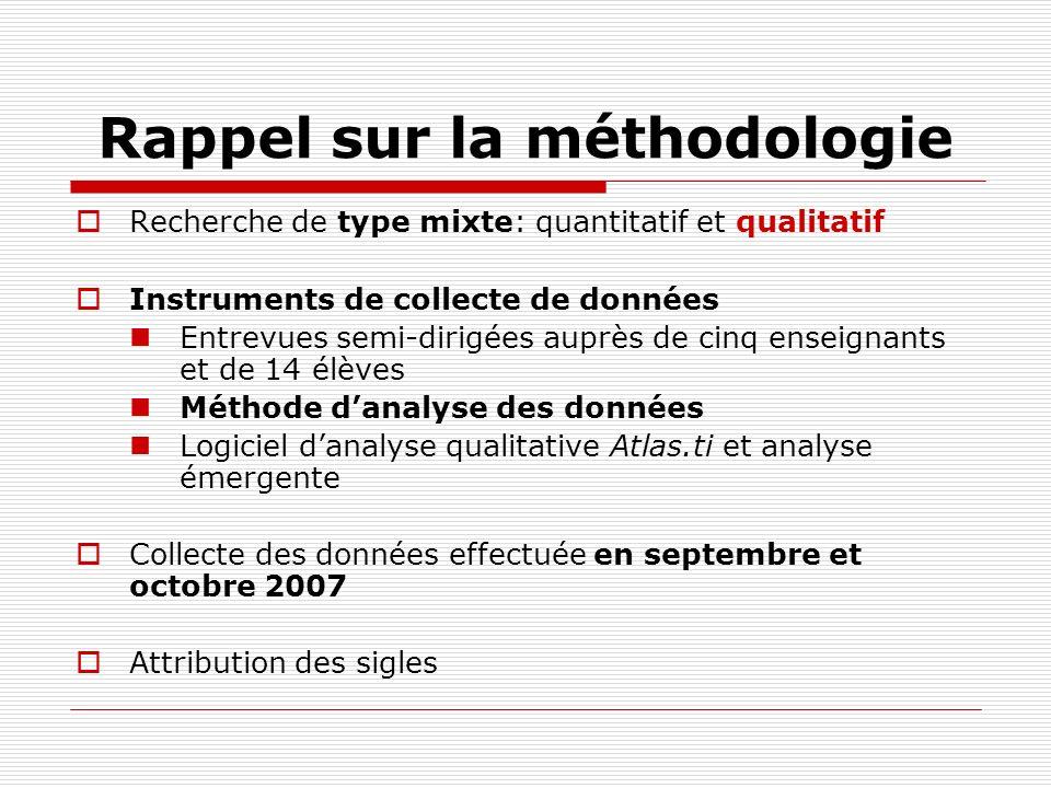 Rappel sur la méthodologie Recherche de type mixte: quantitatif et qualitatif Instruments de collecte de données Entrevues semi-dirigées auprès de cin