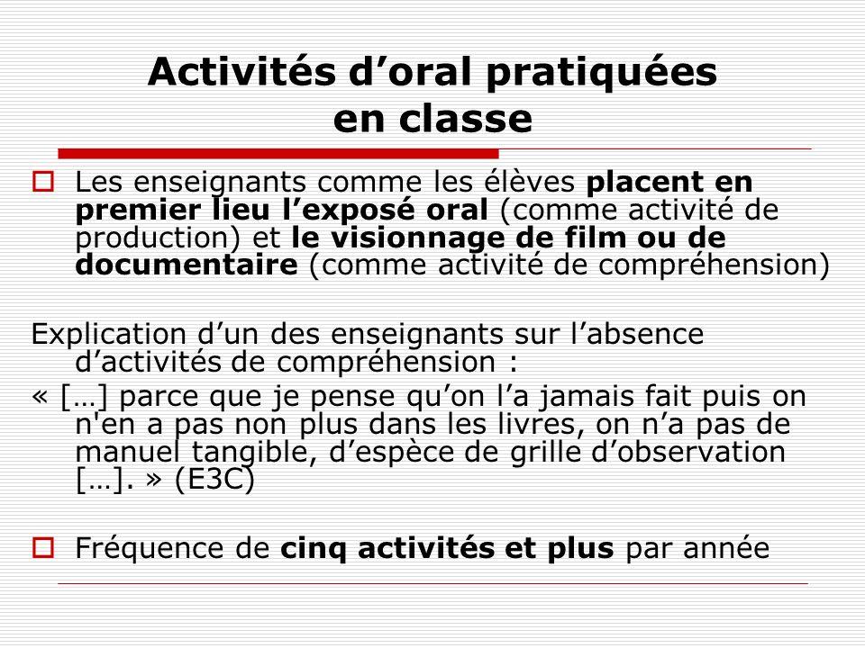 Activités doral pratiquées en classe Les enseignants comme les élèves placent en premier lieu lexposé oral (comme activité de production) et le vision