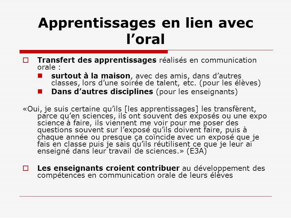 Apprentissages en lien avec loral Transfert des apprentissages réalisés en communication orale : surtout à la maison, avec des amis, dans dautres clas