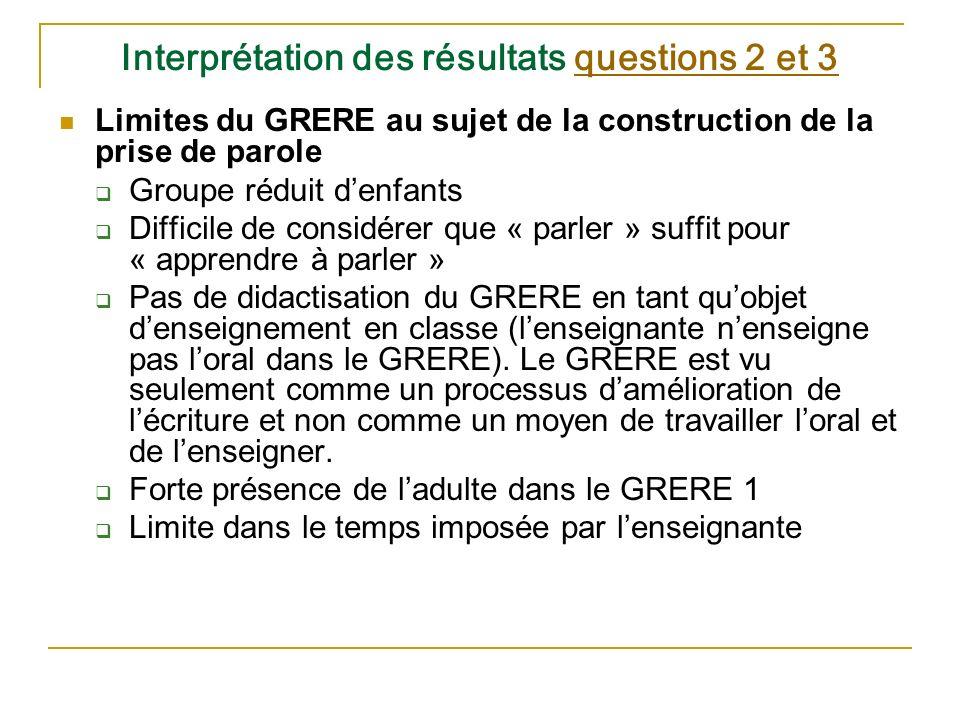 Interprétation des résultats questions 2 et 3questions 2 et 3 Limites du GRERE au sujet de la construction de la prise de parole Groupe réduit denfant