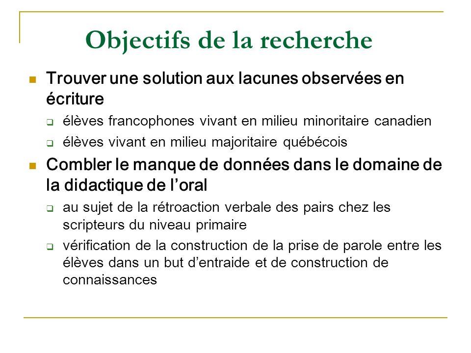 Objectifs de la recherche Trouver une solution aux lacunes observées en écriture élèves francophones vivant en milieu minoritaire canadien élèves viva