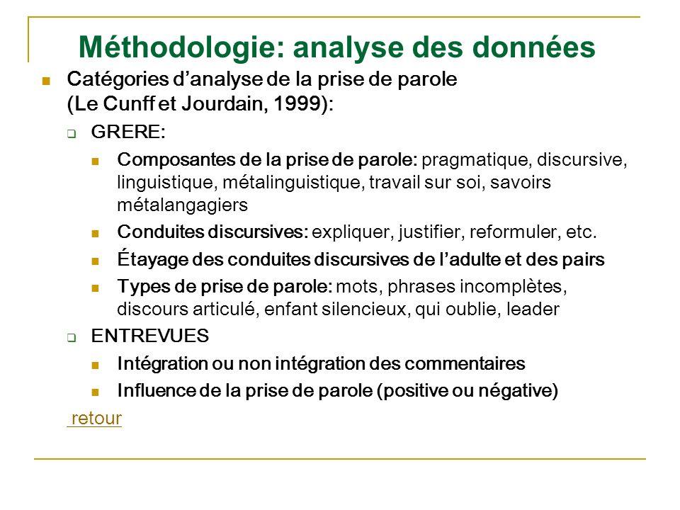 Catégories danalyse de la prise de parole (Le Cunff et Jourdain, 1999): GRERE: Composantes de la prise de parole: pragmatique, discursive, linguistiqu