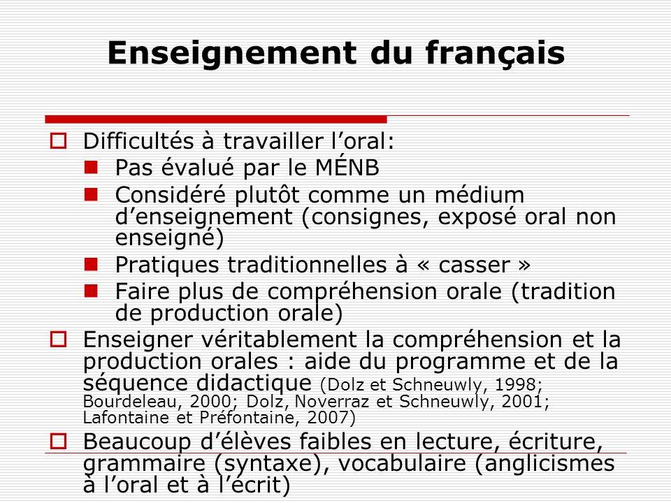 Enseignement du français Difficultés à travailler loral: Pas évalué par le MÉNB Considéré plutôt comme un médium denseignement (consignes, exposé oral non enseigné) Pratiques traditionnelles à « casser » Faire plus de compréhension orale (tradition de production orale) Enseigner véritablement la compréhension et la production orales : aide du programme et de la séquence didactique (Dolz et Schneuwly, 1998; Bourdeleau, 2000; Dolz, Noverraz et Schneuwly, 2001; Lafontaine et Préfontaine, 2007) Beaucoup délèves faibles en lecture, écriture, grammaire (syntaxe), vocabulaire (anglicismes à loral et à lécrit)