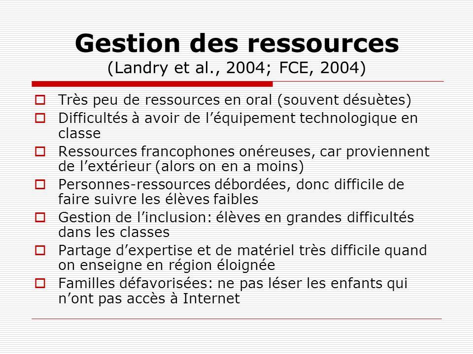 Gestion des ressources (Landry et al., 2004; FCE, 2004) Très peu de ressources en oral (souvent désuètes) Difficultés à avoir de léquipement technolog