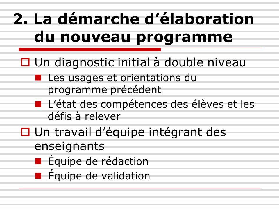 2. La démarche délaboration du nouveau programme Un diagnostic initial à double niveau Les usages et orientations du programme précédent Létat des com