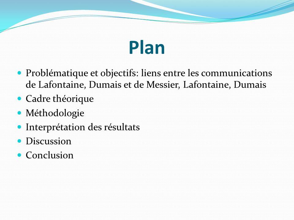 Plan Problématique et objectifs: liens entre les communications de Lafontaine, Dumais et de Messier, Lafontaine, Dumais Cadre théorique Méthodologie Interprétation des résultats Discussion Conclusion