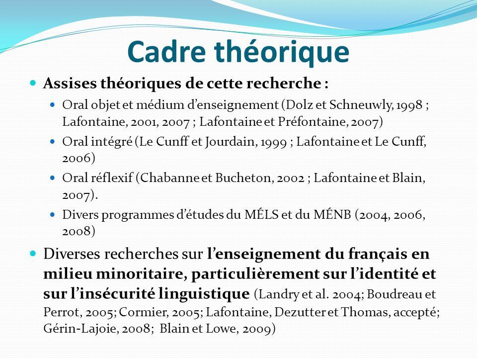 Cadre théorique Assises théoriques de cette recherche : Oral objet et médium denseignement (Dolz et Schneuwly, 1998 ; Lafontaine, 2001, 2007 ; Lafontaine et Préfontaine, 2007) Oral intégré (Le Cunff et Jourdain, 1999 ; Lafontaine et Le Cunff, 2006) Oral réflexif (Chabanne et Bucheton, 2002 ; Lafontaine et Blain, 2007).