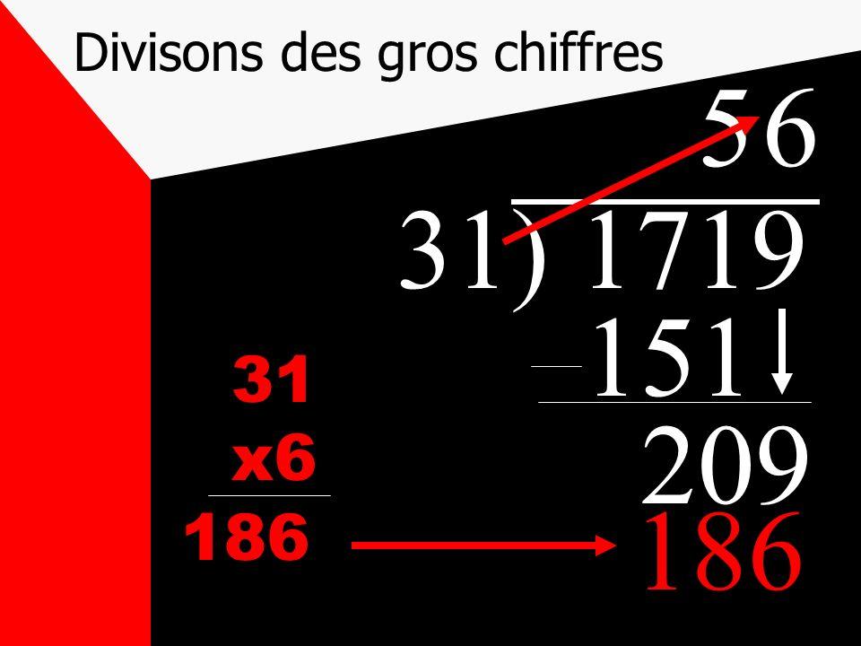Divisons des gros chiffres 31) 1719 5 151 209 31 x6 6 186