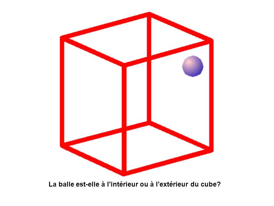 La balle est-elle à l'intérieur ou à l'extérieur du cube?