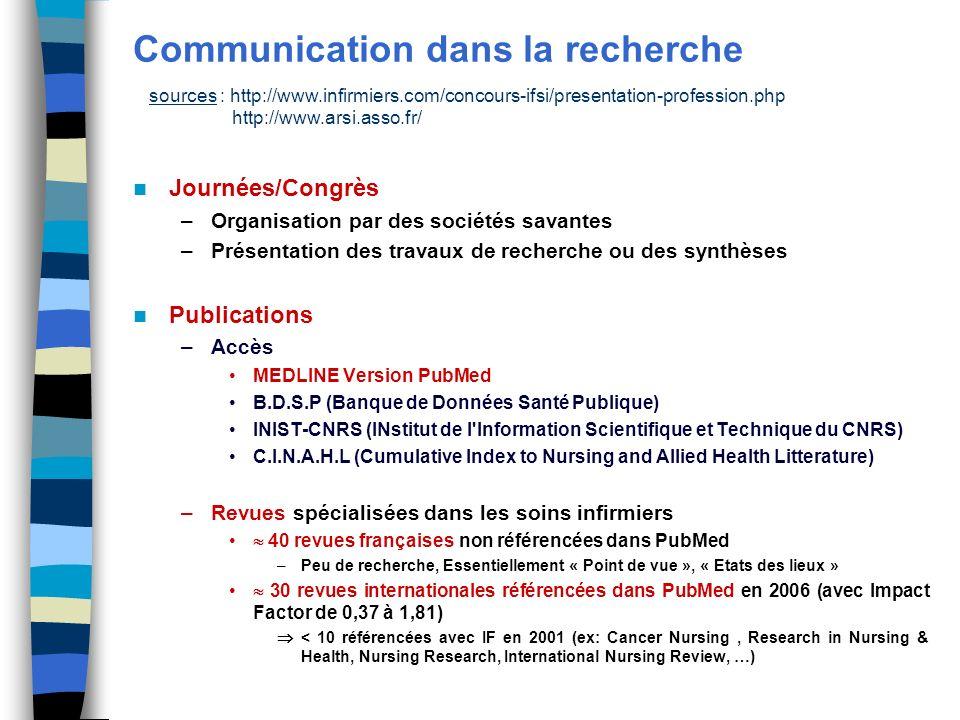 Communication dans la recherche Journées/Congrès –Organisation par des sociétés savantes –Présentation des travaux de recherche ou des synthèses Publi