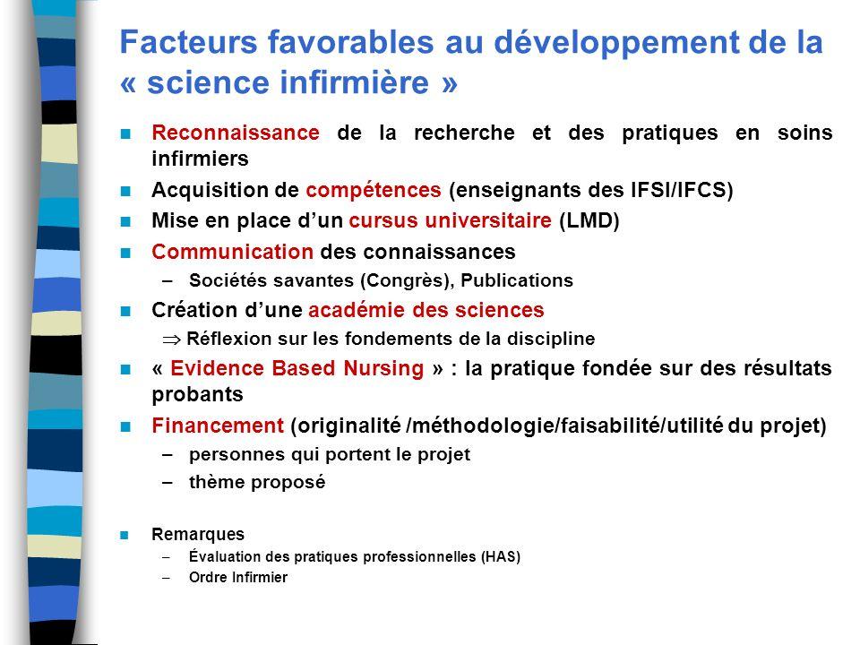 Facteurs favorables au développement de la « science infirmière » Reconnaissance de la recherche et des pratiques en soins infirmiers Acquisition de c