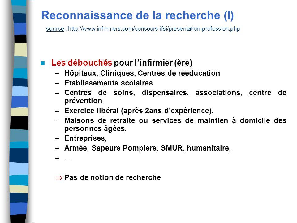 Reconnaissance de la recherche (I) Les débouchés pour linfirmier (ère) –Hôpitaux, Cliniques, Centres de rééducation –Etablissements scolaires –Centres