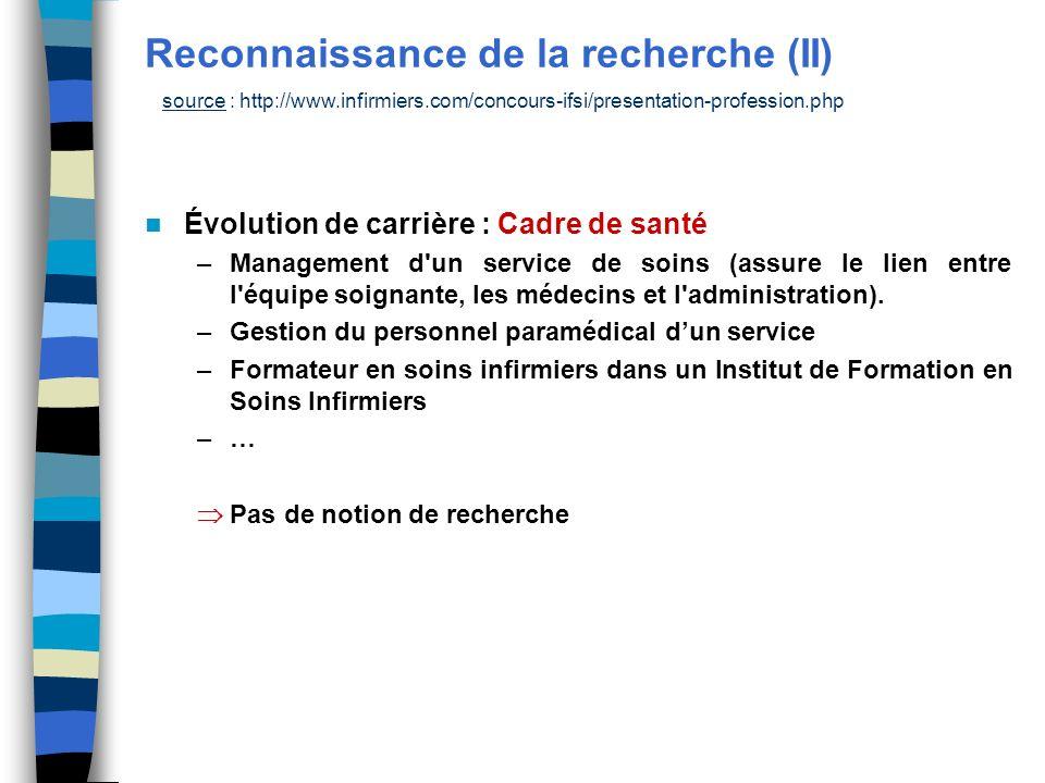 Reconnaissance de la recherche (II) Évolution de carrière : Cadre de santé –Management d'un service de soins (assure le lien entre l'équipe soignante,