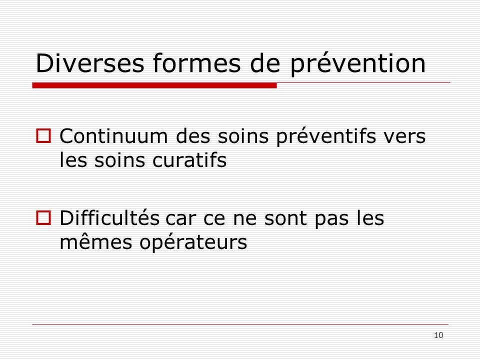 10 Diverses formes de prévention Continuum des soins préventifs vers les soins curatifs Difficultés car ce ne sont pas les mêmes opérateurs