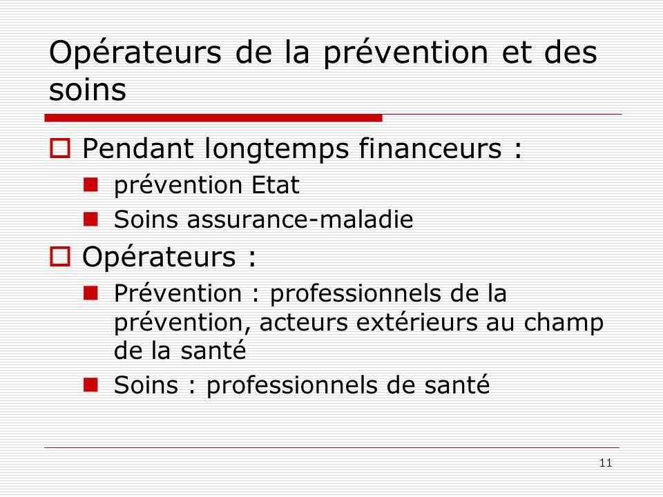 11 Opérateurs de la prévention et des soins Pendant longtemps financeurs : prévention Etat Soins assurance-maladie Opérateurs : Prévention : professio