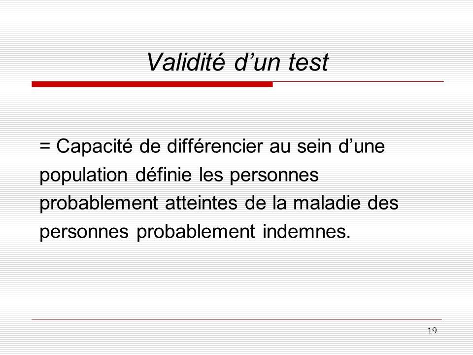19 Validité dun test = Capacité de différencier au sein dune population définie les personnes probablement atteintes de la maladie des personnes proba
