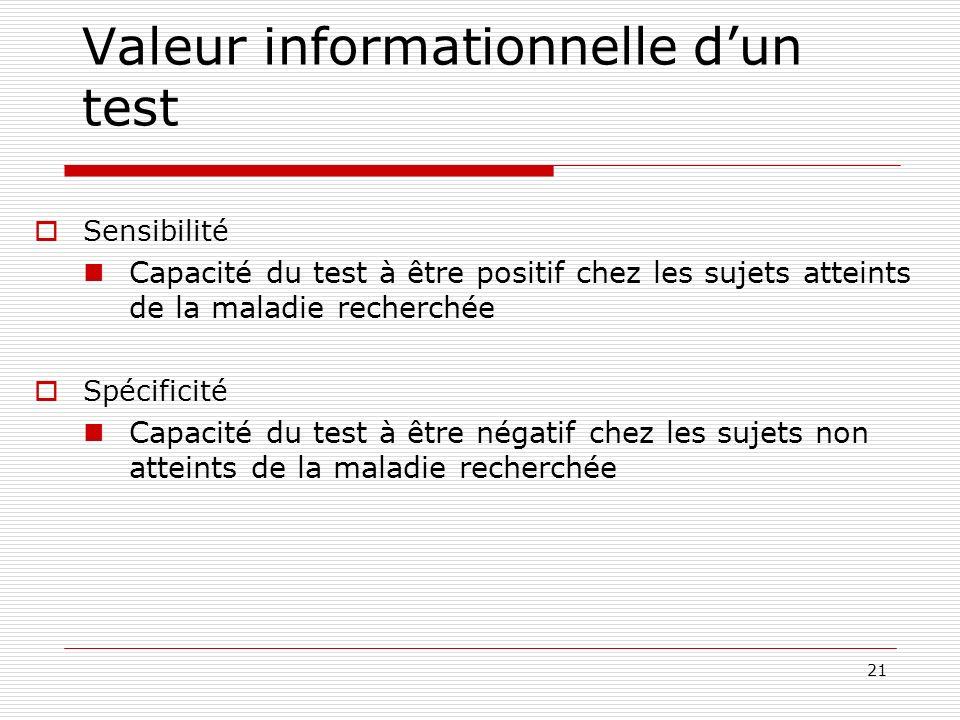 21 Valeur informationnelle dun test Sensibilité Capacité du test à être positif chez les sujets atteints de la maladie recherchée Spécificité Capacité