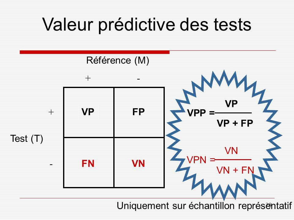 28 +- - + VP FP FN VN VPP = VP VP + FP VPN = VN VN + FN Valeur prédictive des tests Référence (M) Test (T) Uniquement sur échantillon représentatif !