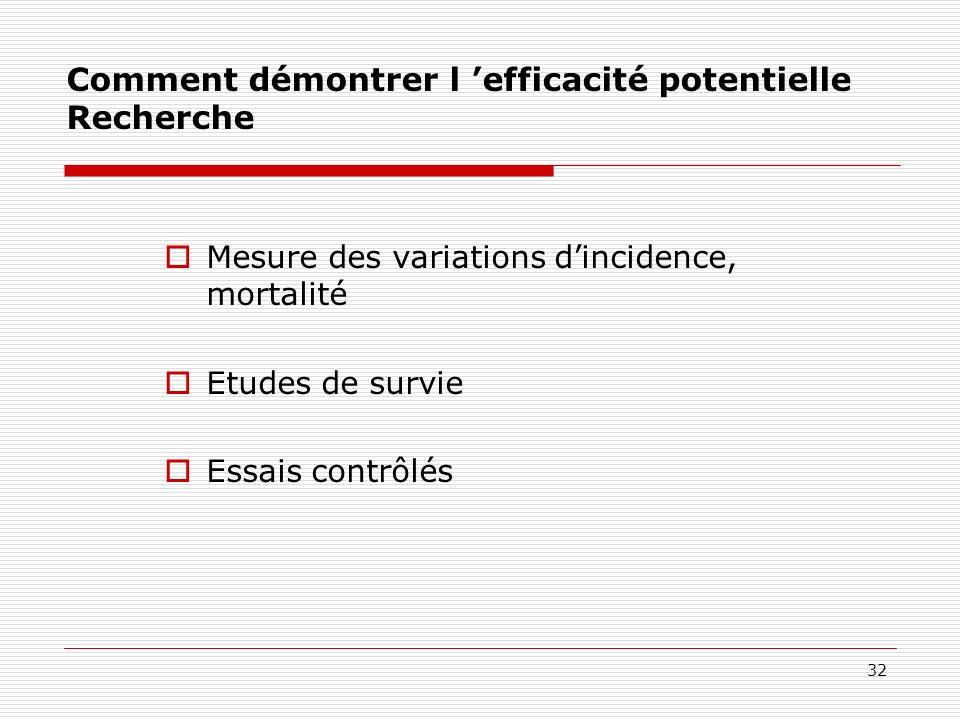 32 Comment démontrer l efficacité potentielle Recherche Mesure des variations dincidence, mortalité Etudes de survie Essais contrôlés