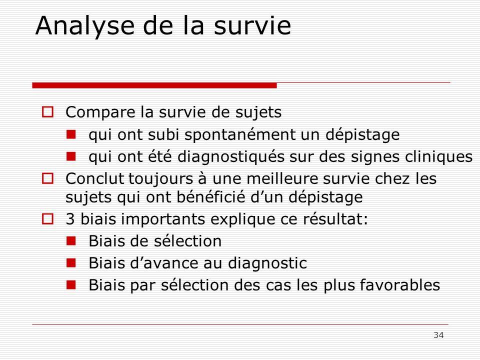 34 Analyse de la survie Compare la survie de sujets qui ont subi spontanément un dépistage qui ont été diagnostiqués sur des signes cliniques Conclut