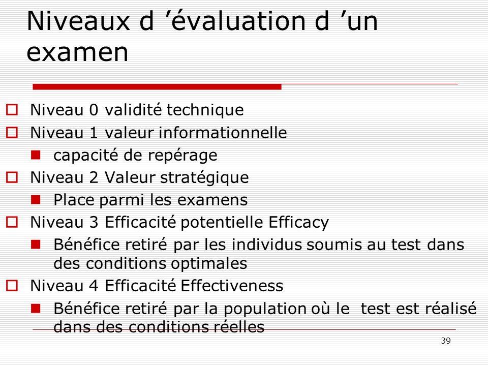 39 Niveaux d évaluation d un examen Niveau 0 validité technique Niveau 1 valeur informationnelle capacité de repérage Niveau 2 Valeur stratégique Plac