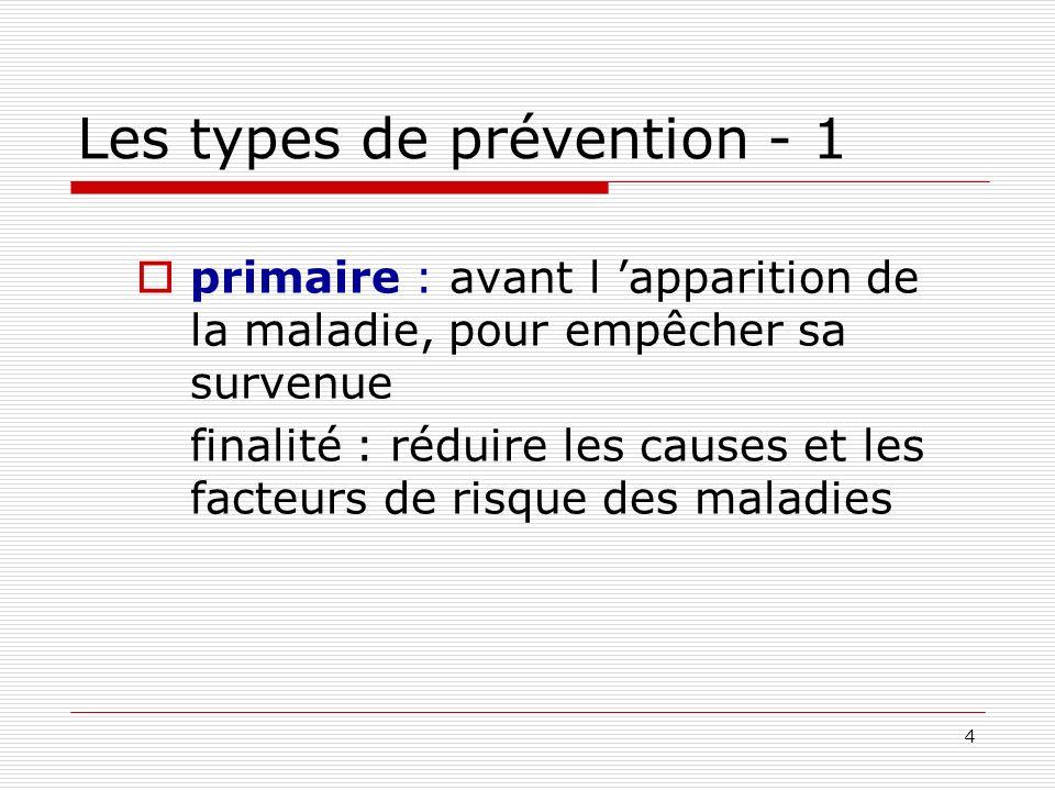 5 Les types de prévention - 1 primaire : réduit le taux dincidence agit sur les déterminants de la santé environnement, législation du travail, politique sociale, éducation pour la santé, vaccination,…