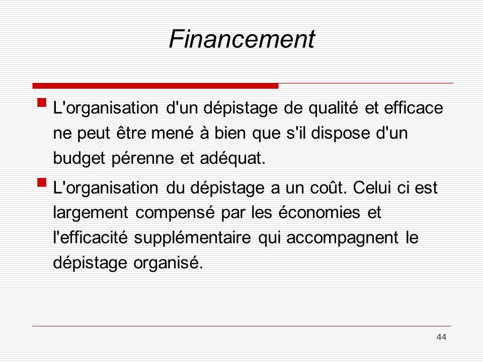 44 Financement L'organisation d'un dépistage de qualité et efficace ne peut être mené à bien que s'il dispose d'un budget pérenne et adéquat. L'organi