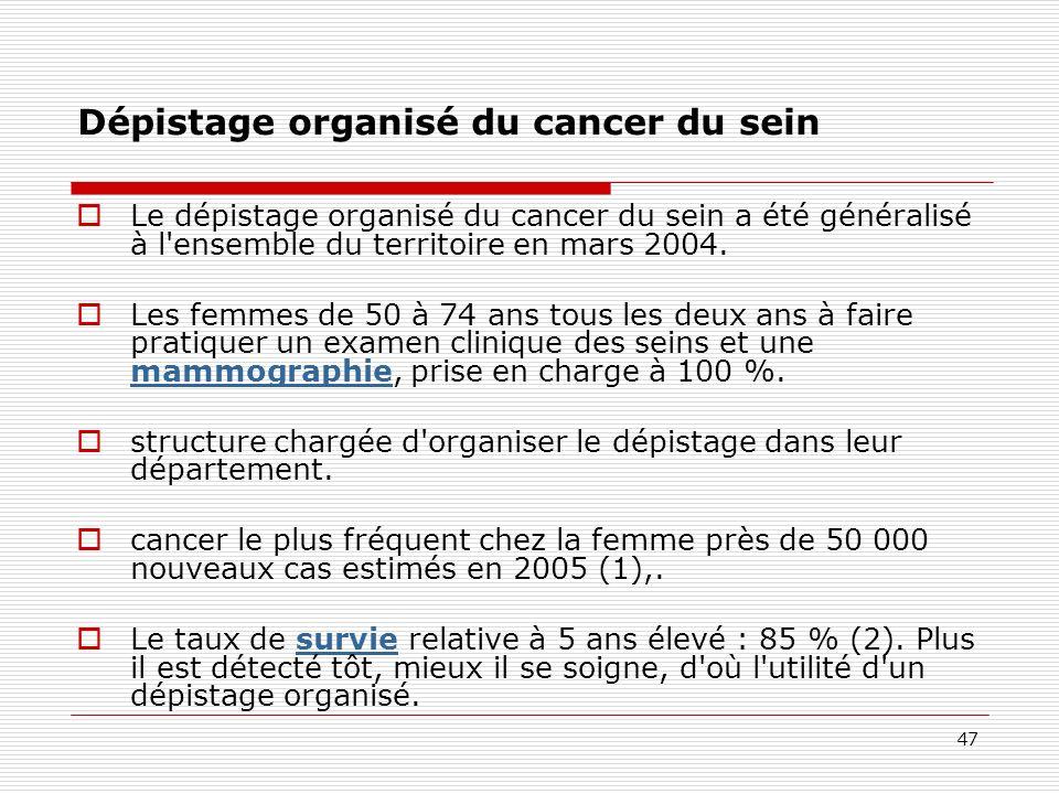 47 Dépistage organisé du cancer du sein Le dépistage organisé du cancer du sein a été généralisé à l'ensemble du territoire en mars 2004. Les femmes d