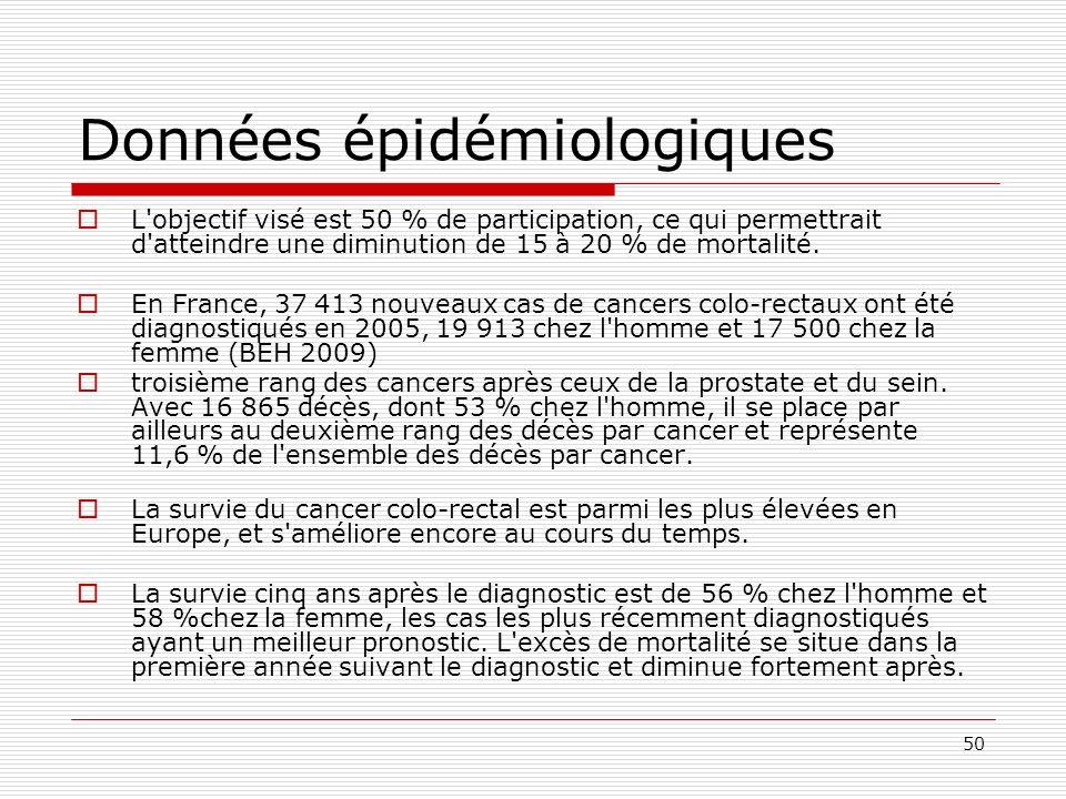 50 Données épidémiologiques L'objectif visé est 50 % de participation, ce qui permettrait d'atteindre une diminution de 15 à 20 % de mortalité. En Fra