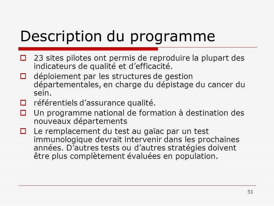 51 Description du programme 23 sites pilotes ont permis de reproduire la plupart des indicateurs de qualité et defficacité. déploiement par les struct