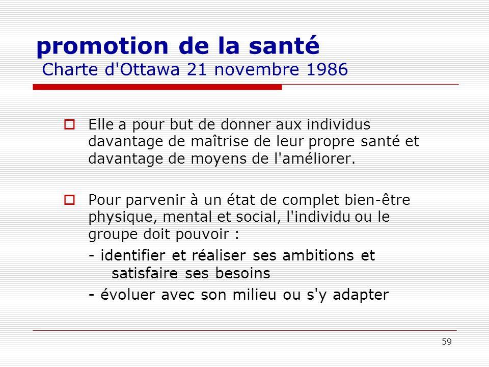 59 promotion de la santé Charte d'Ottawa 21 novembre 1986 Elle a pour but de donner aux individus davantage de maîtrise de leur propre santé et davant