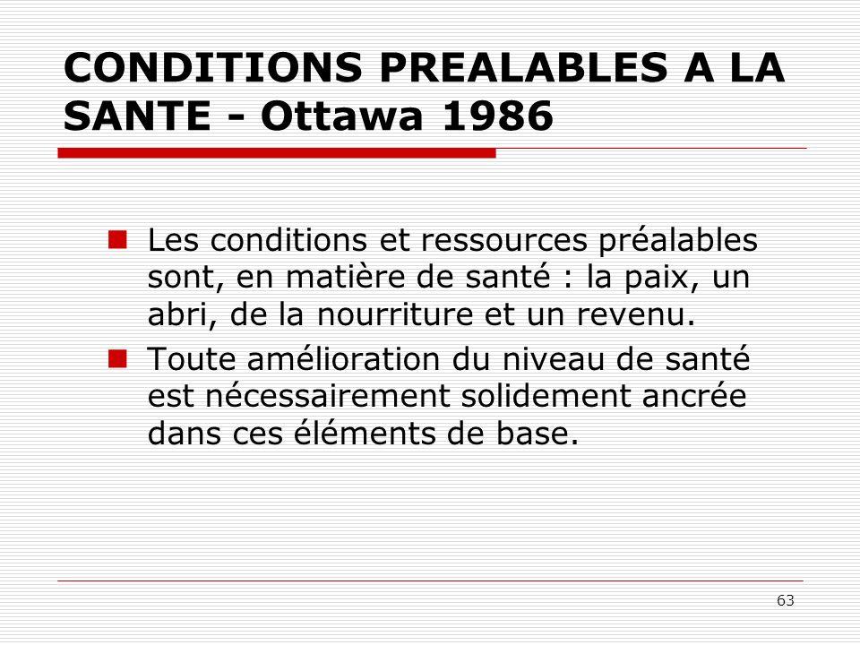 63 CONDITIONS PREALABLES A LA SANTE - Ottawa 1986 Les conditions et ressources préalables sont, en matière de santé : la paix, un abri, de la nourritu