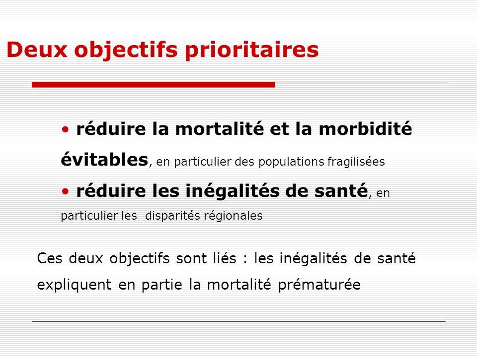 Deux objectifs prioritaires réduire la mortalité et la morbidité évitables, en particulier des populations fragilisées réduire les inégalités de santé