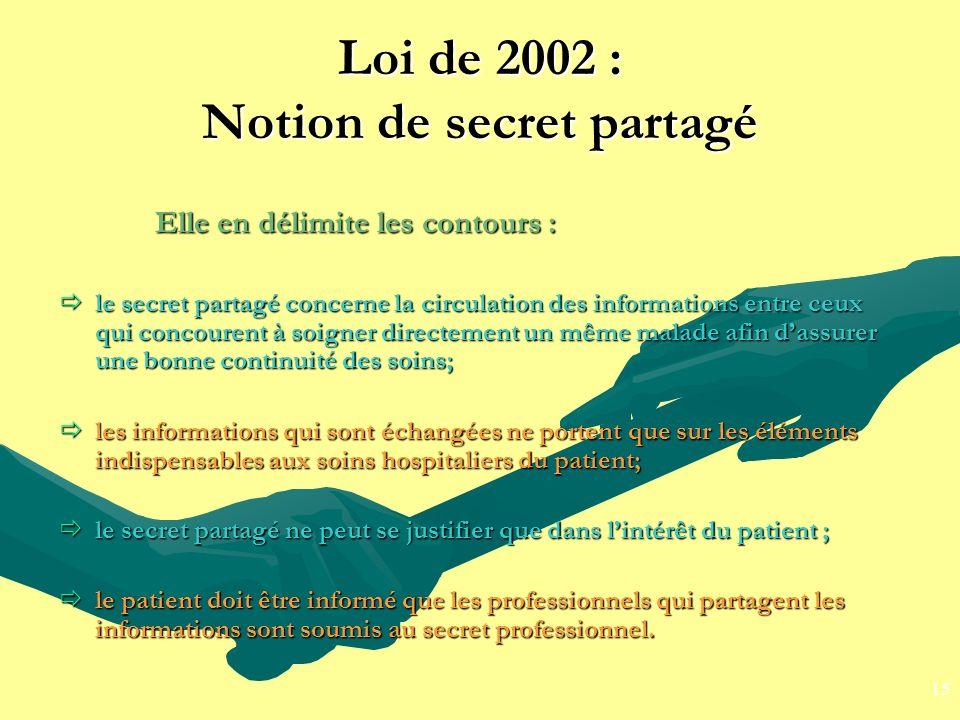 Loi de 2002 : Notion de secret partagé Elle en délimite les contours : Elle en délimite les contours : le secret partagé concerne la circulation des i