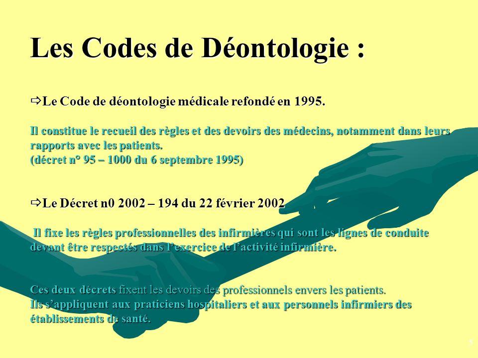 Les Codes de Déontologie : Le Code de déontologie médicale refondé en 1995. Il constitue le recueil des règles et des devoirs des médecins, notamment