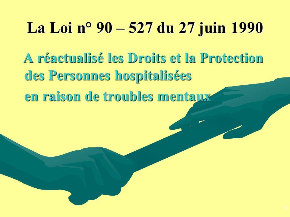La Loi n° 90 – 527 du 27 juin 1990 A réactualisé les Droits et la Protection des Personnes hospitalisées A réactualisé les Droits et la Protection des