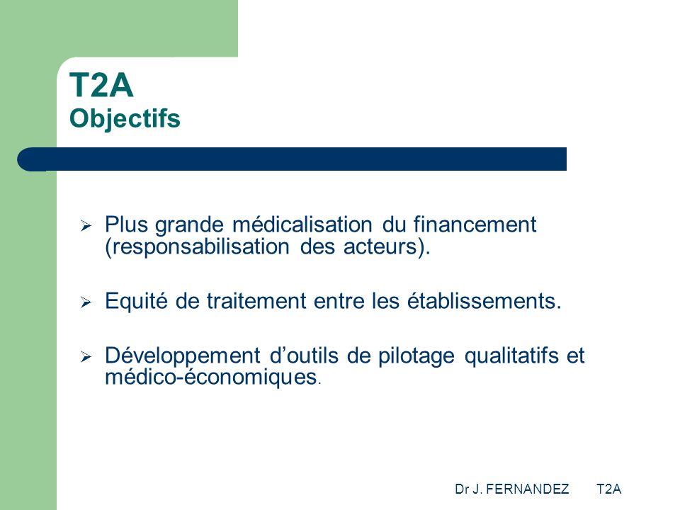 Dr J. FERNANDEZ T2A T2A Objectifs Plus grande médicalisation du financement (responsabilisation des acteurs). Equité de traitement entre les établisse